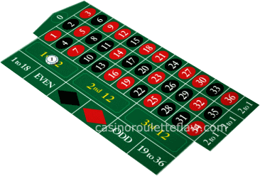 Falla ruleta casino online colusa casino and resort